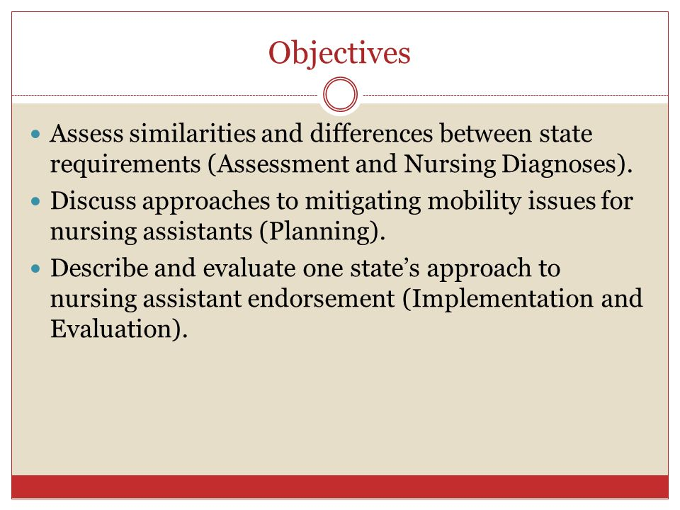 Objectives Assess similarities and differences between state requirements (Assessment and Nursing Diagnoses).
