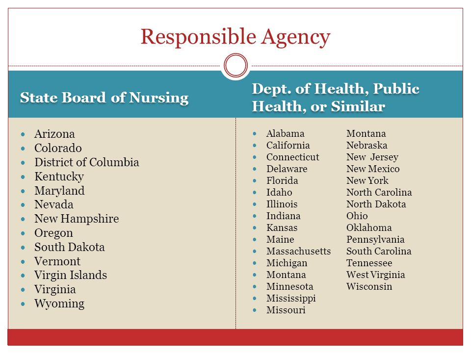Responsible Agency Dept. of Health, Public Health, or Similar