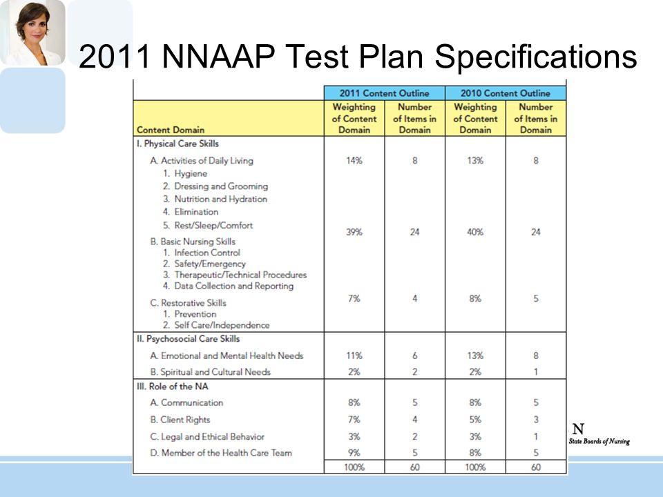 2011 NNAAP Test Plan Specifications