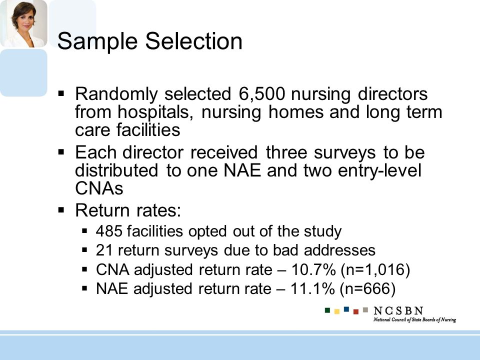 Sample Selection Randomly selected 6,500 nursing directors from hospitals, nursing homes and long term care facilities.