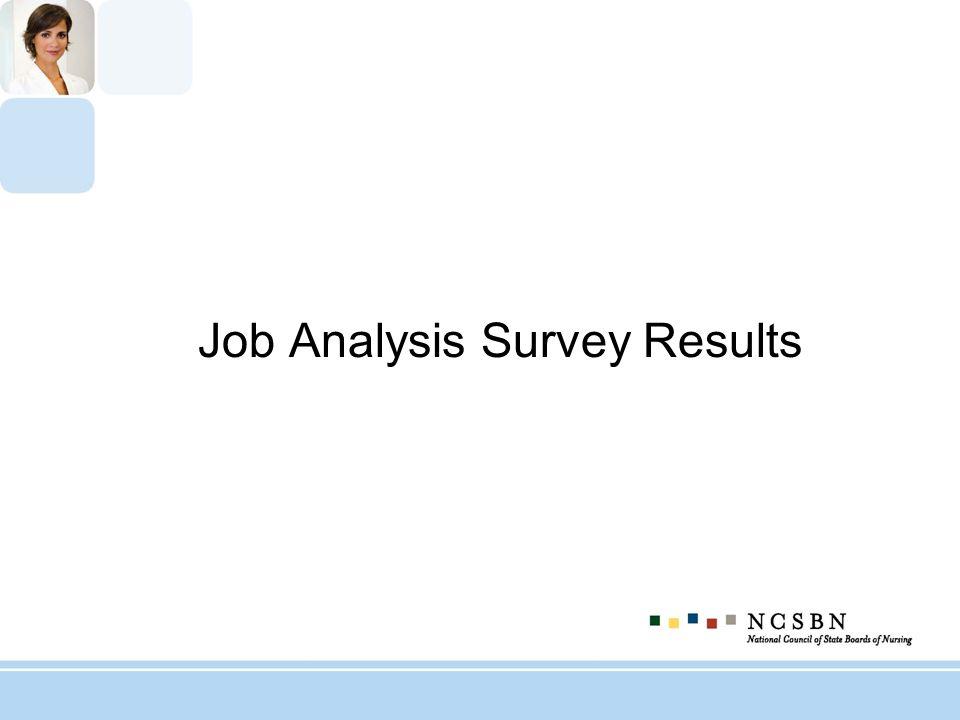 Job Analysis Survey Results