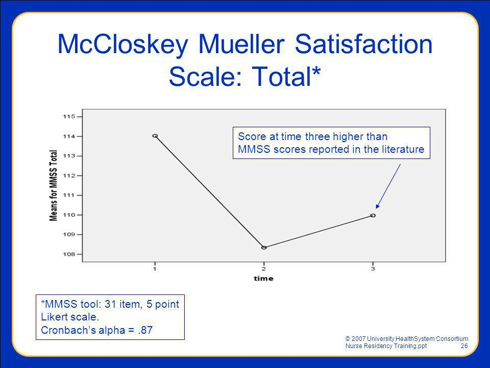 McCloskey Mueller Satisfaction Scale: Total*