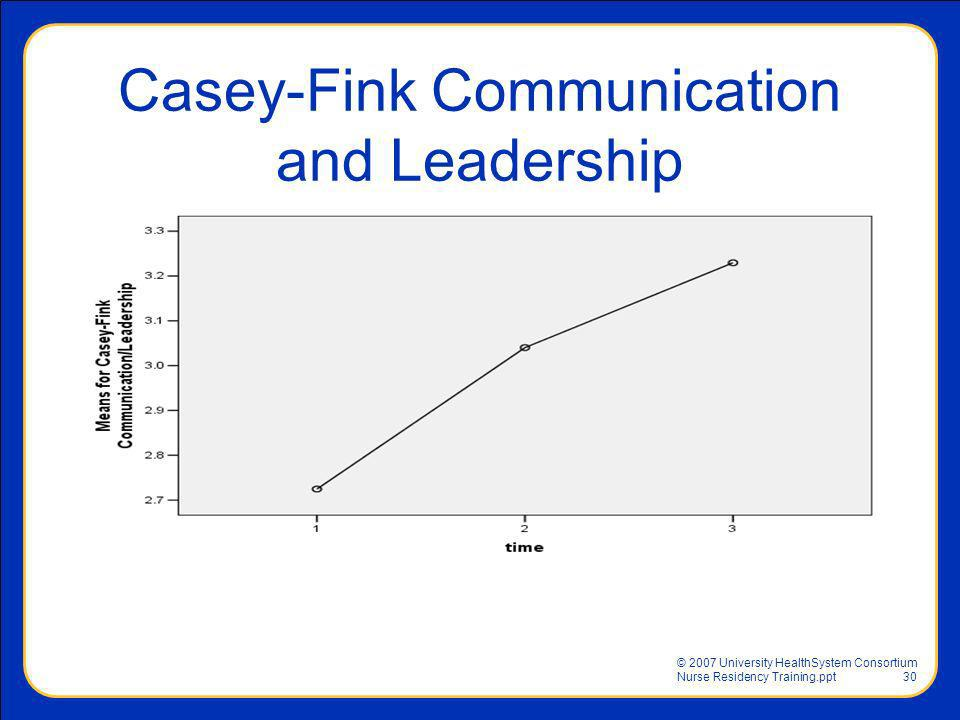 Casey-Fink Communication and Leadership