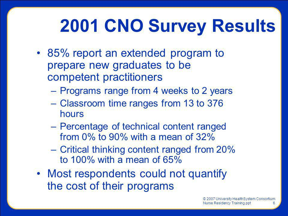 2001 CNO Survey Results 85% report an extended program to prepare new graduates to be competent practitioners.