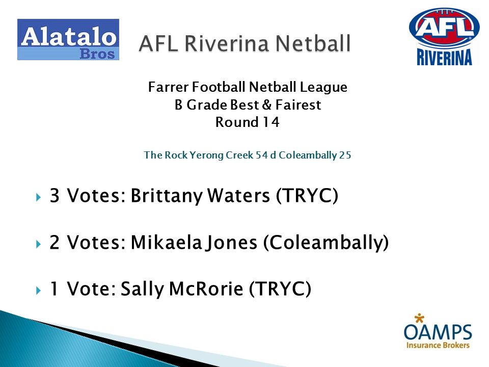 AFL Riverina Netball 3 Votes: Brittany Waters (TRYC)