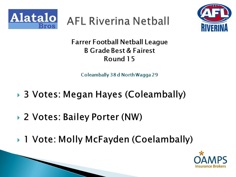Farrer Football Netball League Coleambally 38 d North Wagga 29
