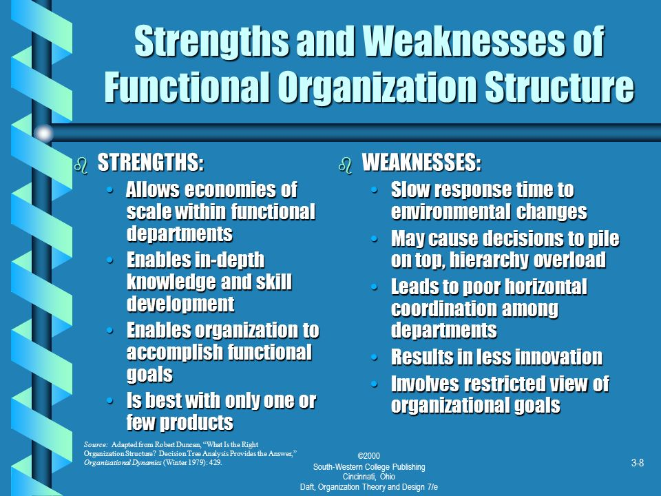 define functional organizations and product organization A functional organization is a common type of divisional structures group various organizational functions into product or define the nature and.