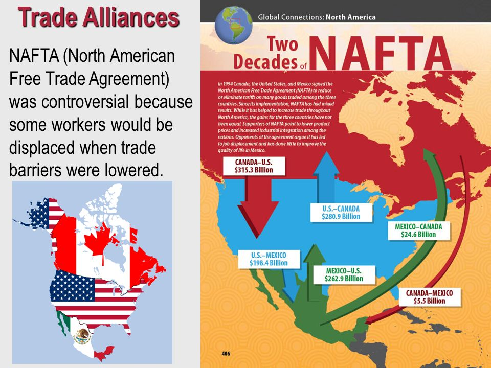an analysis of the united states north american free trade agreement and maquiladoras of mexico In 1992, independent presidential candidate ross perot made opposition to the north american free trade agreement (nafta) the cornerstone of his national campaign, warning voters that because of huge the north american free trade agreement signed by mexico, canada and the us in 1994 was expected to create new jobs, generate.