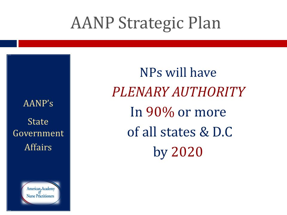 AANP Strategic Plan PLENARY AUTHORITY In 90% or more