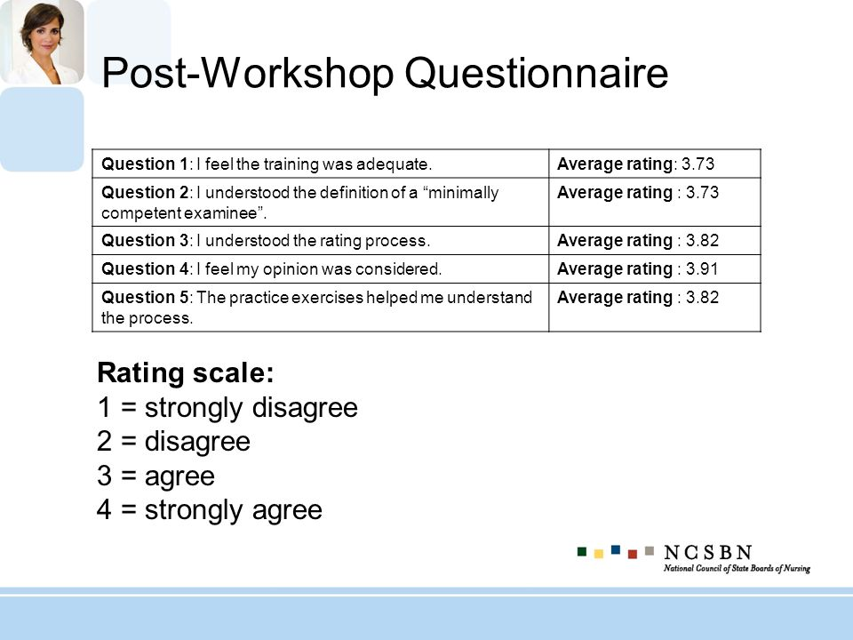 Post-Workshop Questionnaire