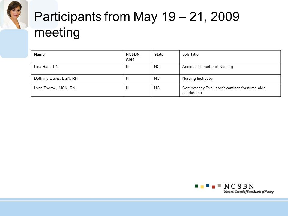 Participants from May 19 – 21, 2009 meeting