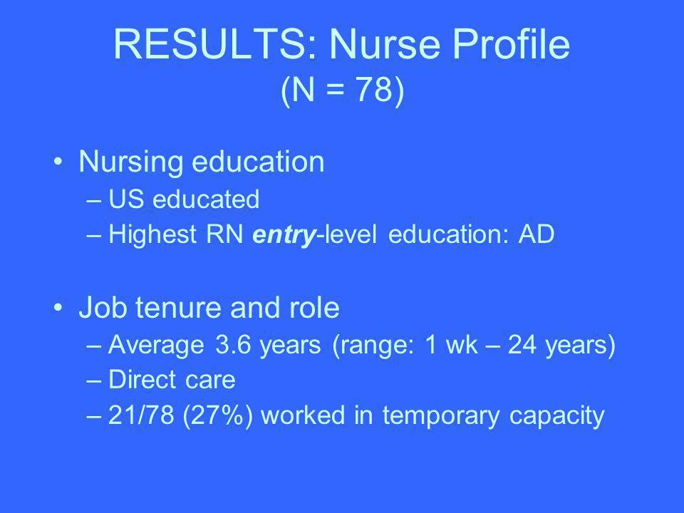 RESULTS: Nurse Profile (N = 78)