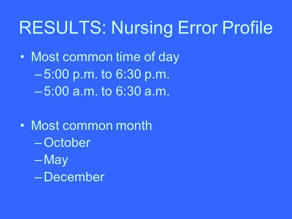 RESULTS: Nursing Error Profile