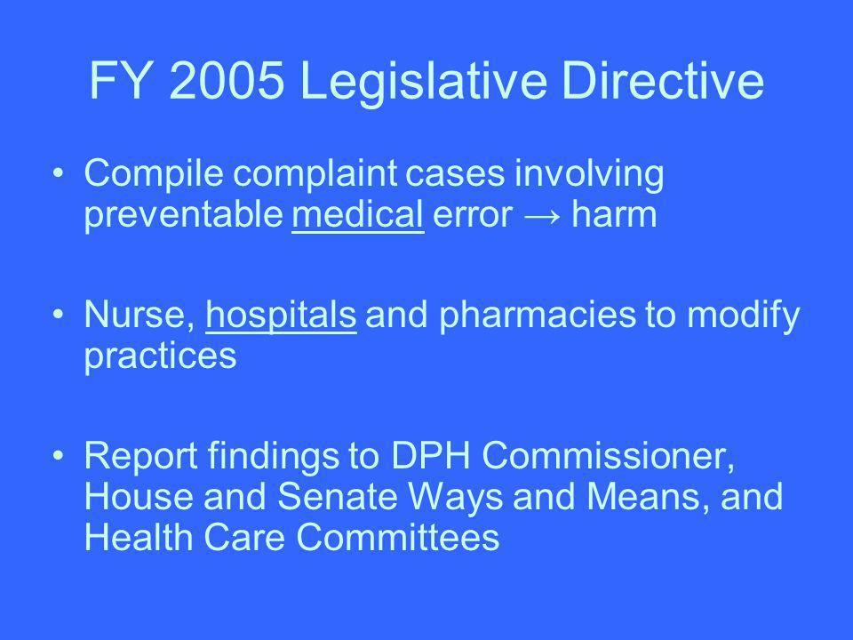 FY 2005 Legislative Directive