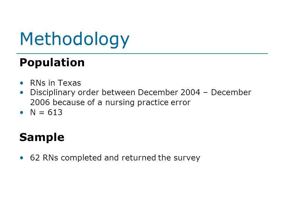 Methodology Population Sample RNs in Texas