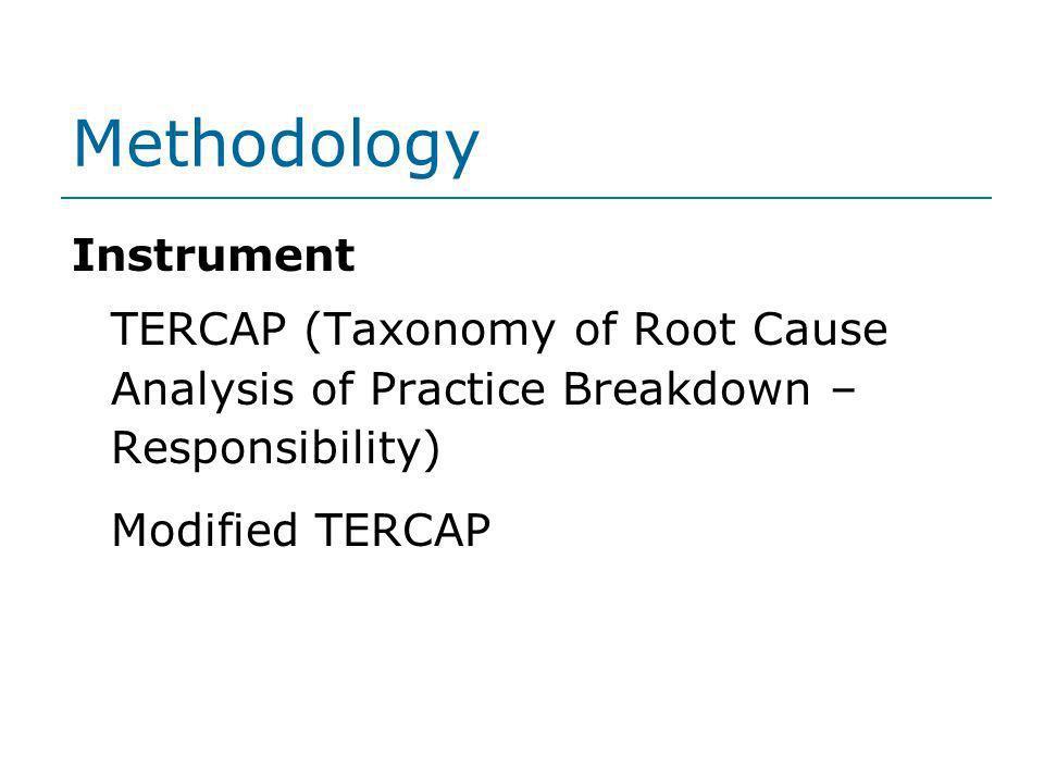 Methodology Instrument