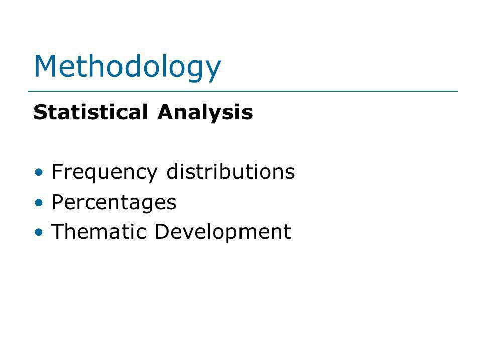Methodology Statistical Analysis Frequency distributions Percentages