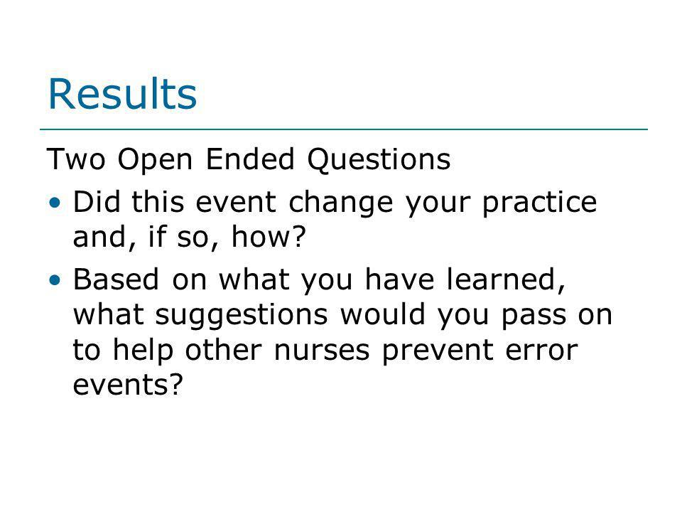 Results Two Open Ended Questions