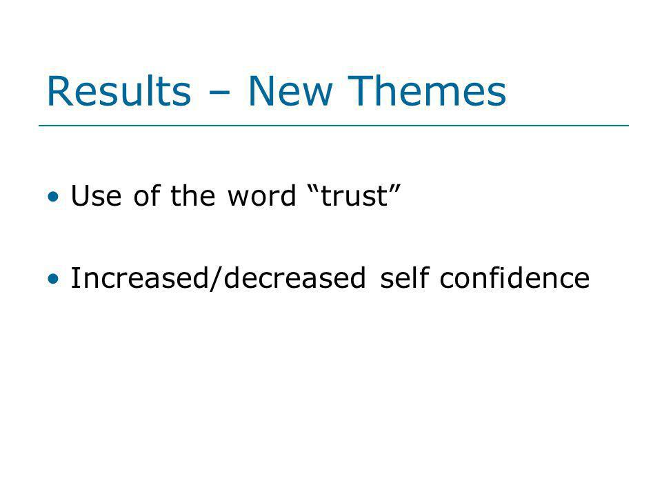 Results – New Themes Use of the word trust