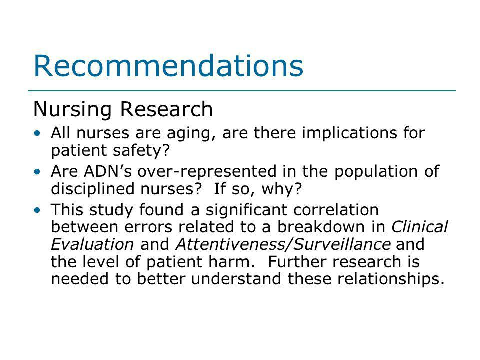Recommendations Nursing Research