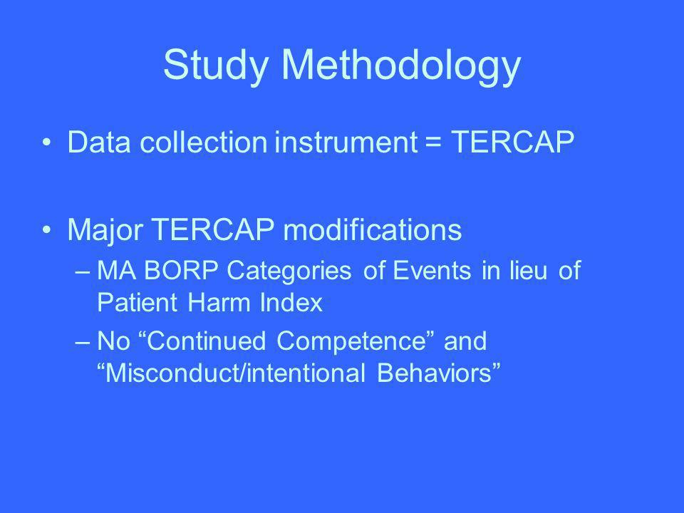 Study Methodology Data collection instrument = TERCAP