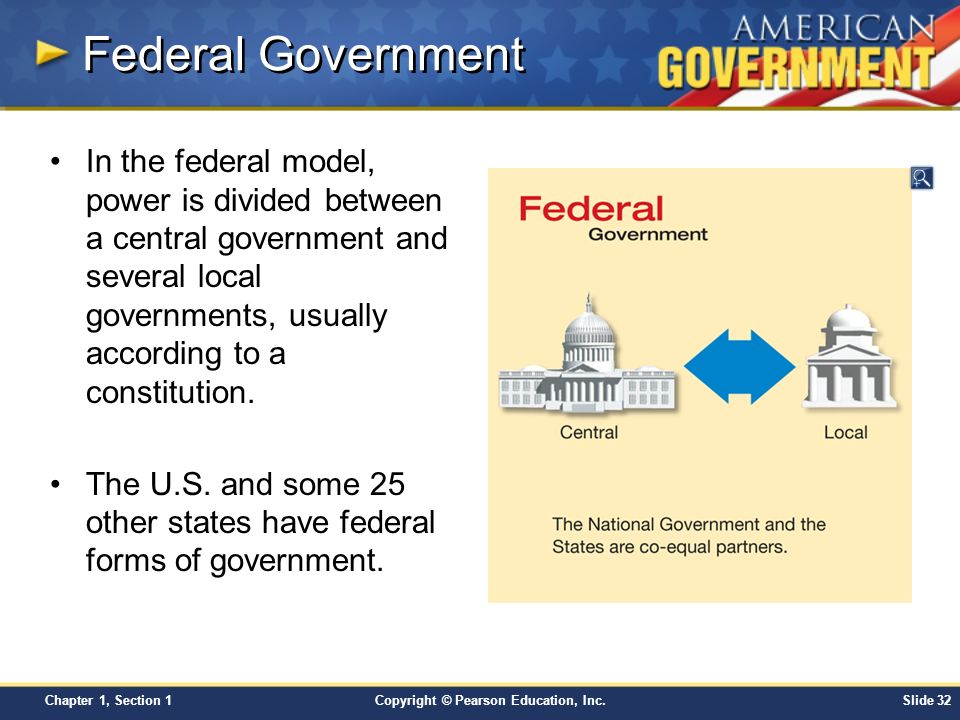 chapter 1 national government U s government: democracy in action chapter 4: the federal system the states' rights view of the constitution holds that the national government is _____ a.