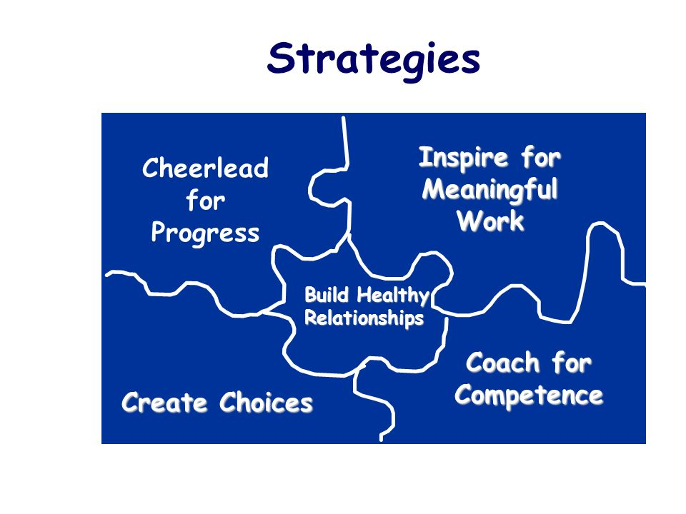 Inspire for Meaningful Work Cheerlead for Progress