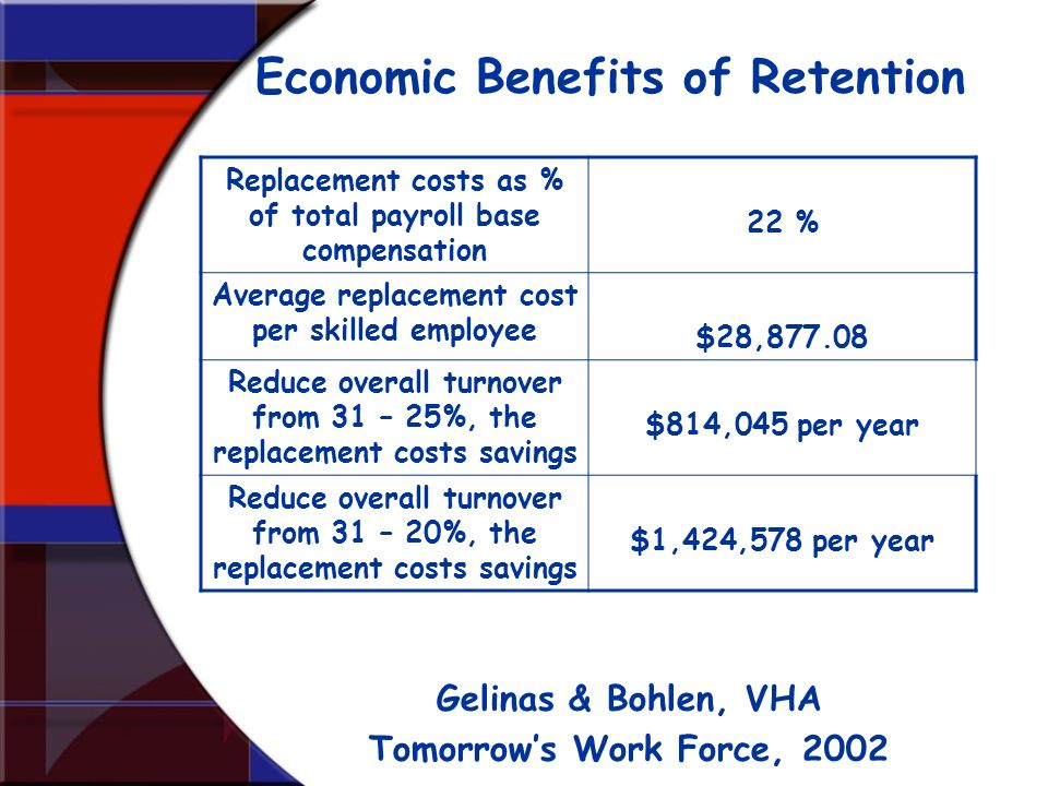 Economic Benefits of Retention