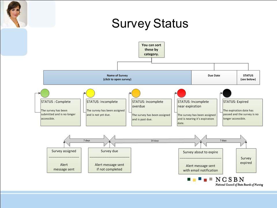 Survey Status