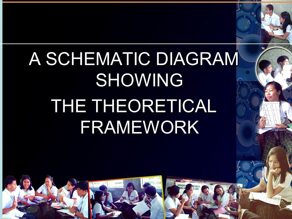 A SCHEMATIC DIAGRAM SHOWING THE THEORETICAL FRAMEWORK