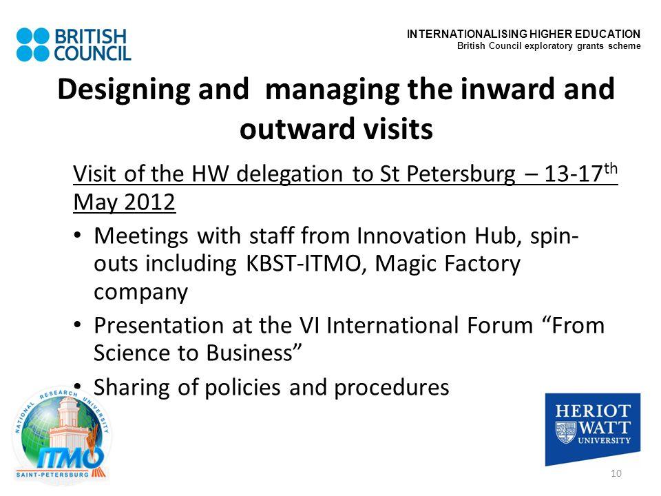 Designing and managing the inward and outward visits