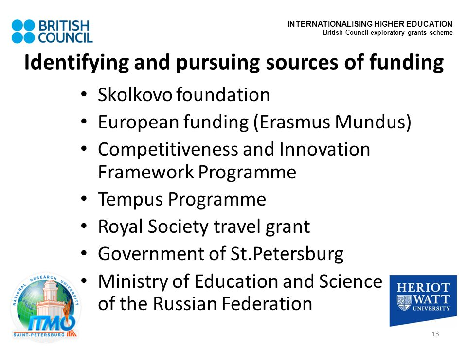 Identifying and pursuing sources of funding