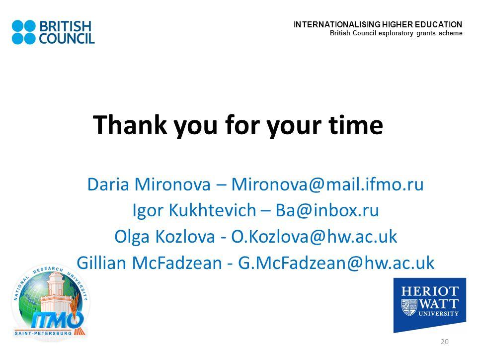 Thank you for your time Daria Mironova – Mironova@mail.ifmo.ru