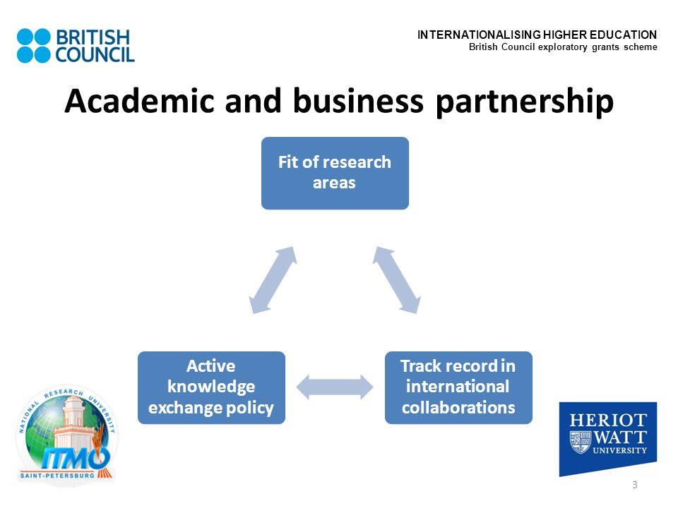 Academic and business partnership