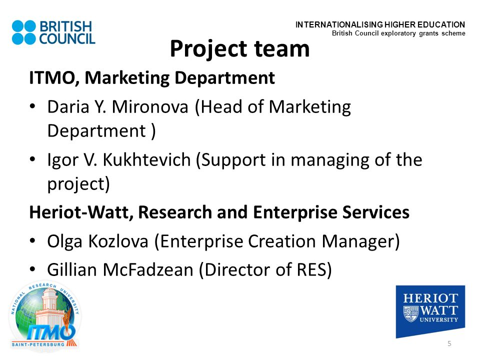 Project team ITMO, Marketing Department