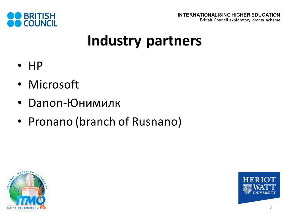 Industry partners HP Microsoft Danon-Юнимилк