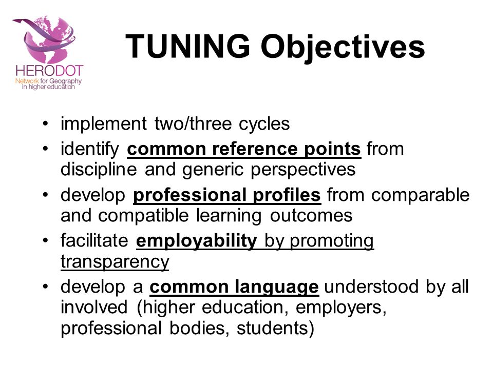 TUNING Objectives implement two/three cycles