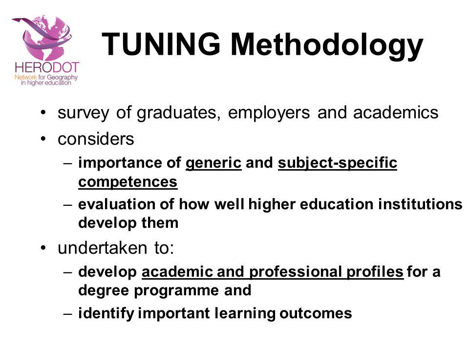 TUNING Methodology survey of graduates, employers and academics