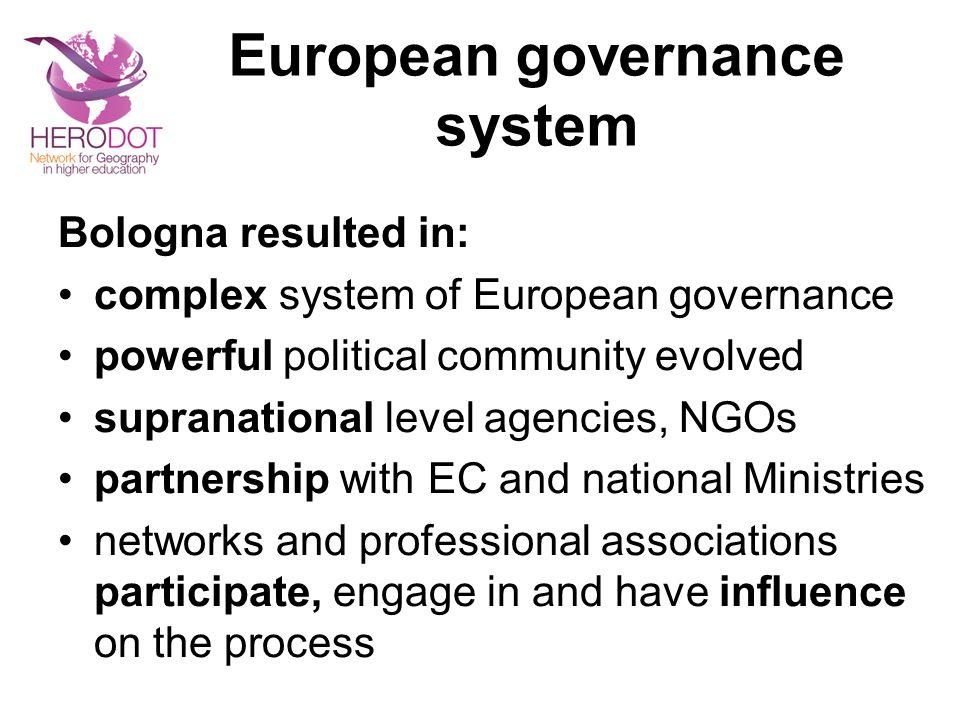 European governance system