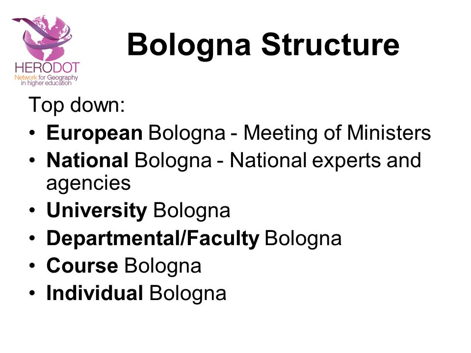 Bologna Structure Top down: European Bologna - Meeting of Ministers