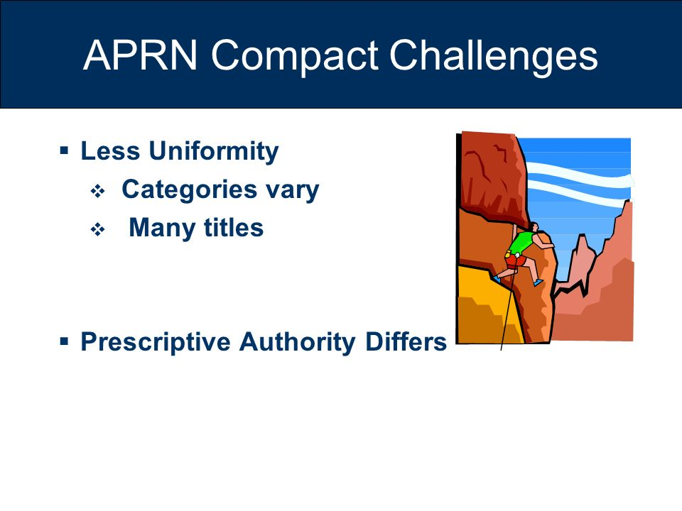 APRN Compact Challenges