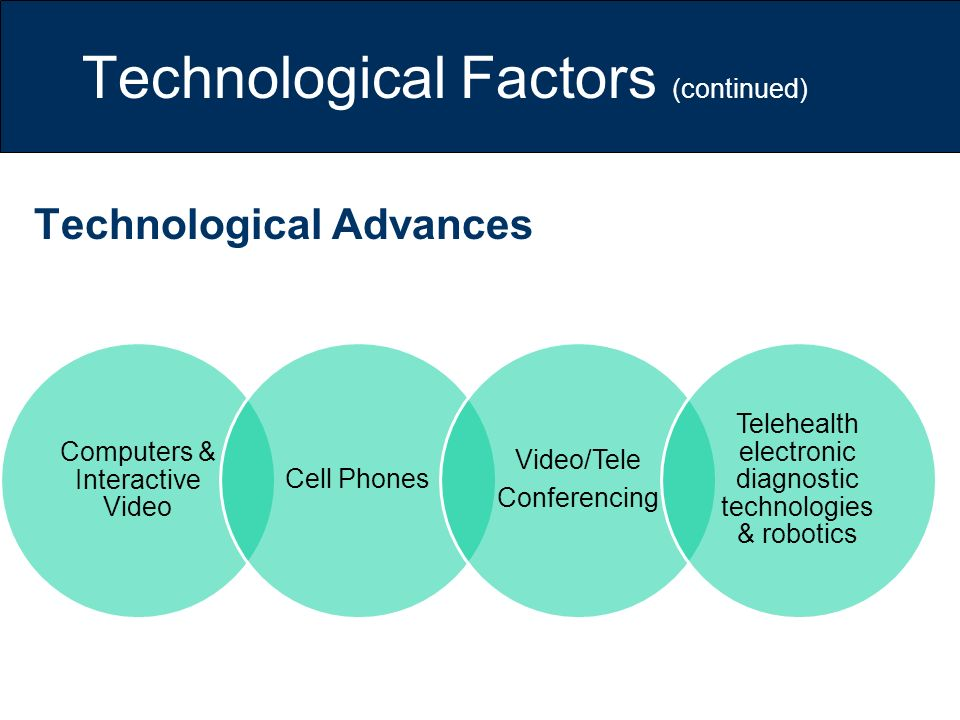Technological Factors (continued)