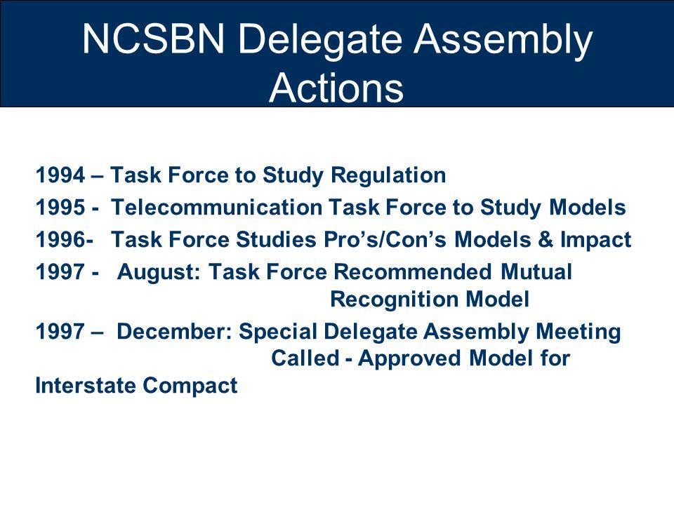 NCSBN Delegate Assembly Actions