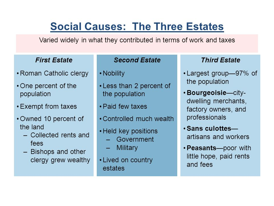 Social Development: 5 Main Causes of Social Change