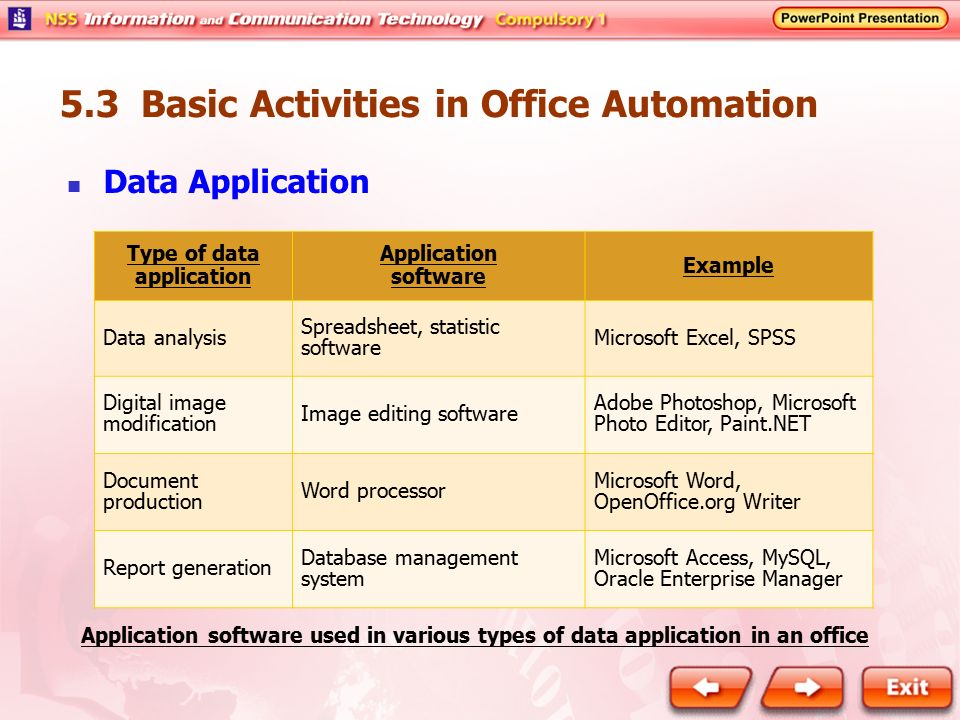Type of data application