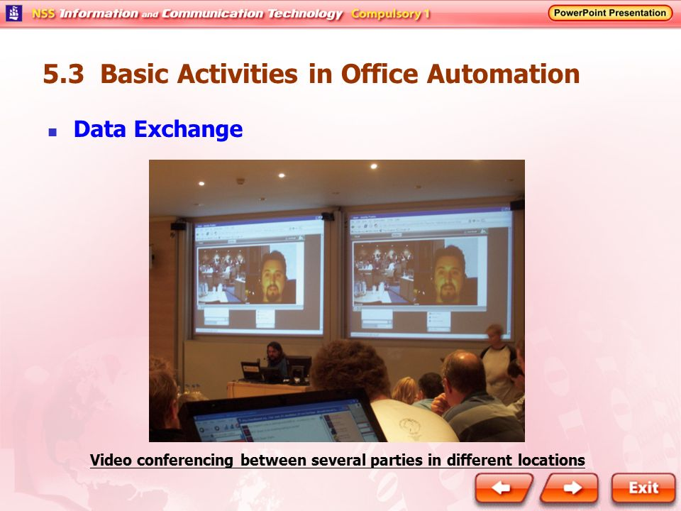 Video conferencing between several parties in different locations