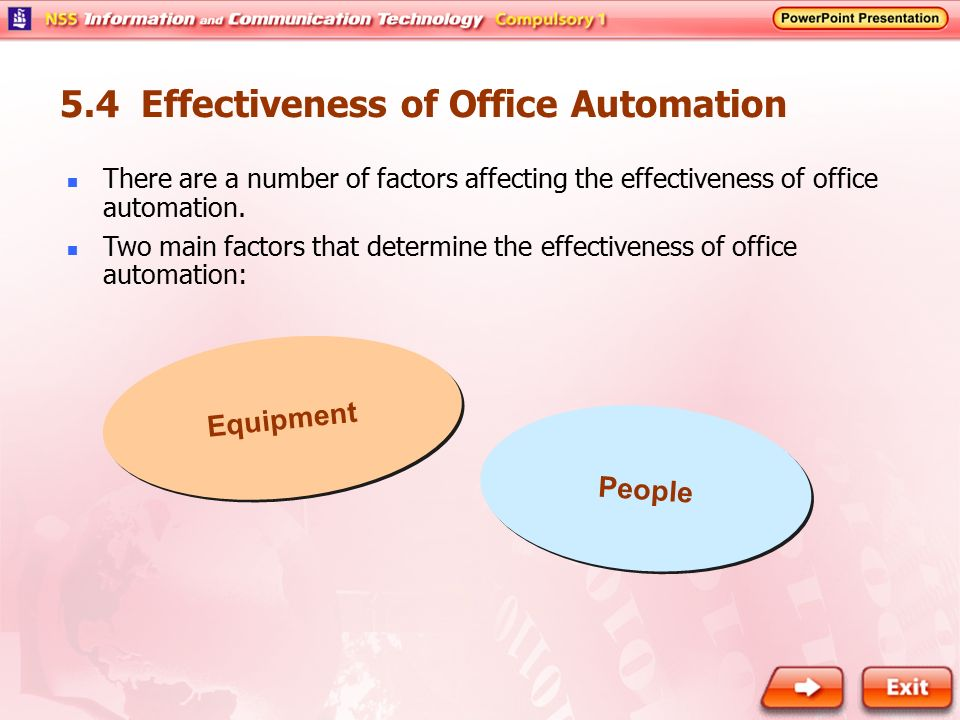 5.4 Effectiveness of Office Automation