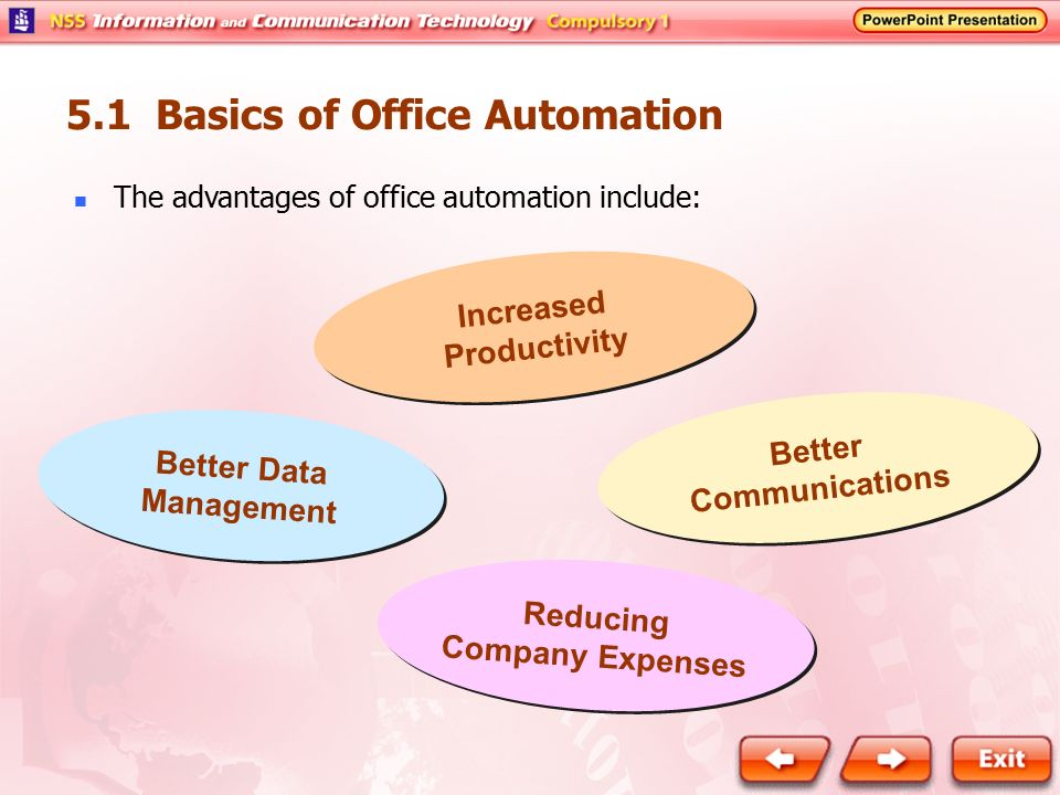 Increased Productivity Better Communications Better Data Management
