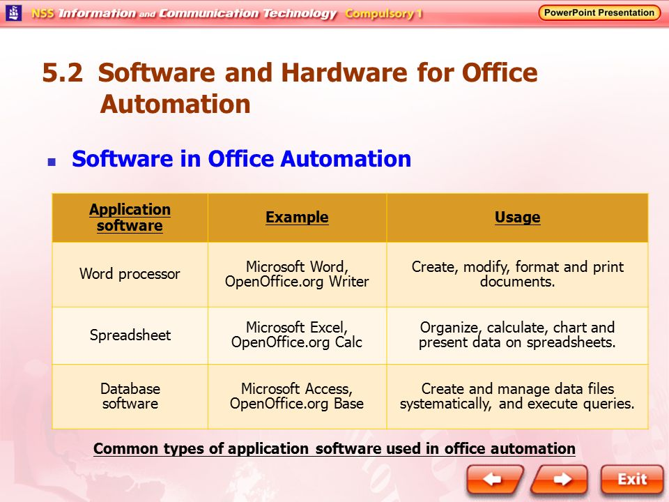 Common types of application software used in office automation
