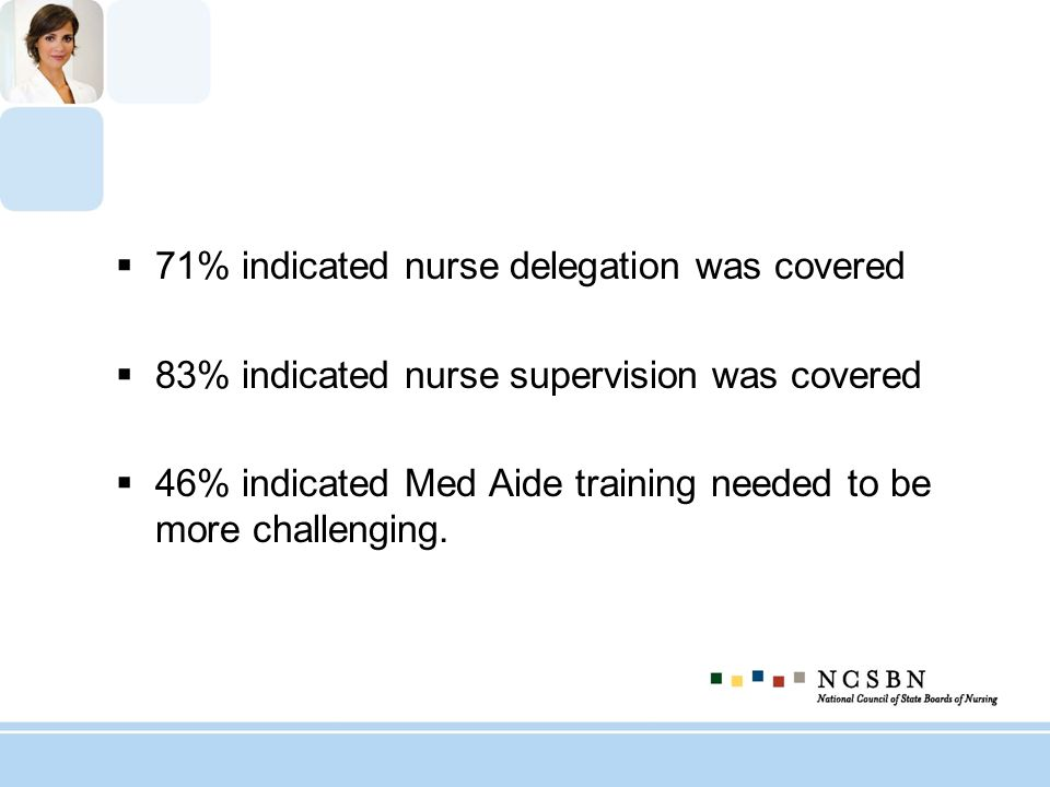 71% indicated nurse delegation was covered